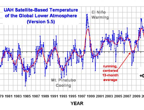 Klimaatpot PBL verwijt sceptische ketel zwart te zien