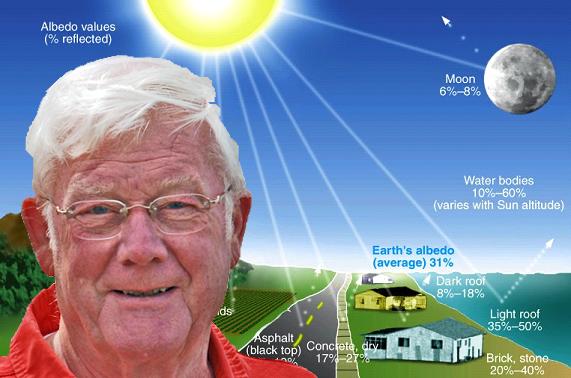 oorzaken van klimaatverandering