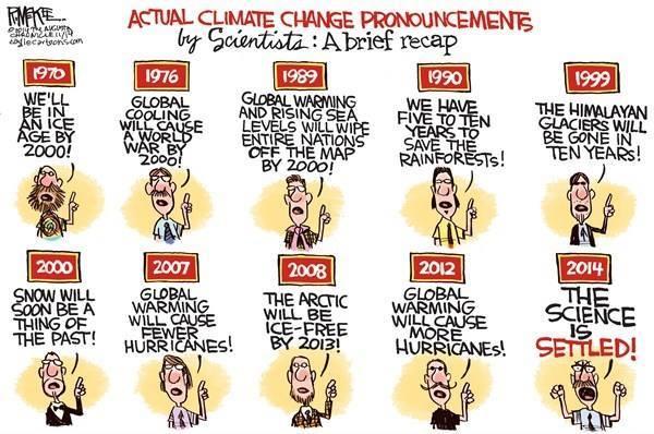 Klimaatvoorspellingen waarnemingen meten Klimaat voorspellingen