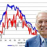 Fritz Vahrenholt houdt hardnekkig vast aan komend Dalton-minimum