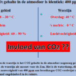 Klimaatdebat: overeenstemming en verschil
