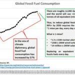 De toekomst van de energievoorziening