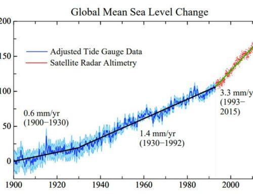 Hoe een kleine fout een dramatische wending gaf aan het klimaatdebat