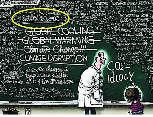 Is CO2 schuldig?