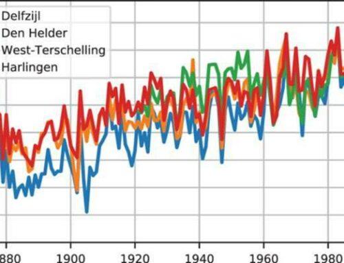 Klimaatangst