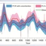 Eindelijk debat! Thierry Baudet versus Jan Rotmans over klimaat