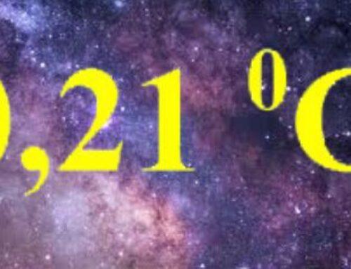 Klimaatgevoeligheid: 0,21 graden C
