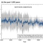 Wie controleert het VN-klimaatpanel? (Deel I)