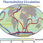 De opwarming van de oceanen, gebeurt dit nu wel of niet door CO2?