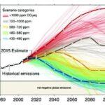 Klimaatwetenschap maakt ommezwaai - draait 'worst case scenario' terug