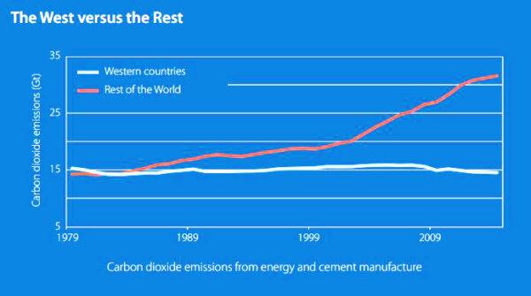 Klimaatstrop netto nul IPCC klimaatsysteem klimaatconferentie Als klap op de vuurpijl wil het IPCC het vrijemarktkapitalisme vervangen.