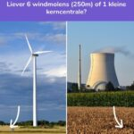 Factcheck: Zes windturbines leveren net zo veel stroom als een kerncentrale?