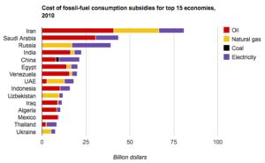 Fossiele subsidietruc donald pols bedrijf in nederland milieudefensie subsidie Milieudefensie slaat dus niet alleen de plank mis