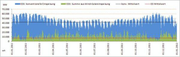 Hoorzitting Provinciale Staten Groningen inzake duurzaamheid toevalstroom Groene rekenkamer transitie transitiepoging energiedoel
