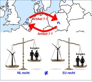 Wie stopt Poolse windturbine rechtspraak in Nederland? Europees Over de huisarts en de rechter voorzieningenrechter windmolens advies
