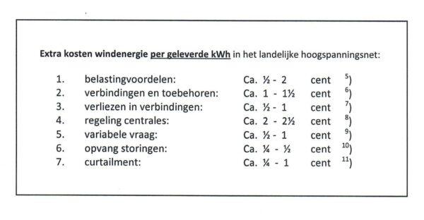 Windenergie is echt véél duurder dan kernenergie zelfs als je de windturbines cadeau krijgt is het nog duurder. CO2-uitstoot door windenergie