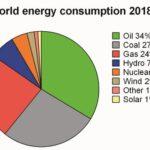 Nieuw onderzoek laat zien waarom onbetrouwbare wind en zonne-energie ons nooit van stroom kan voorzien.