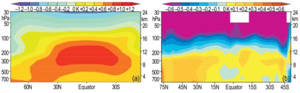 gigantisch klimaatmodel de uiteindelijke opwarming zou kunnen berekenen door de verdubbeling van de CO2-uitstoot