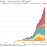 Wanneer komt nu toch die verschrikkelijke klimaatcrisis?