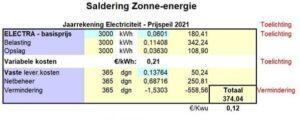 Geldmachientje elektriciteitsrekening voor het standaardhuishouden Hierboven werd verondersteld, dat de teruggeleverde energie echt 'groen' is
