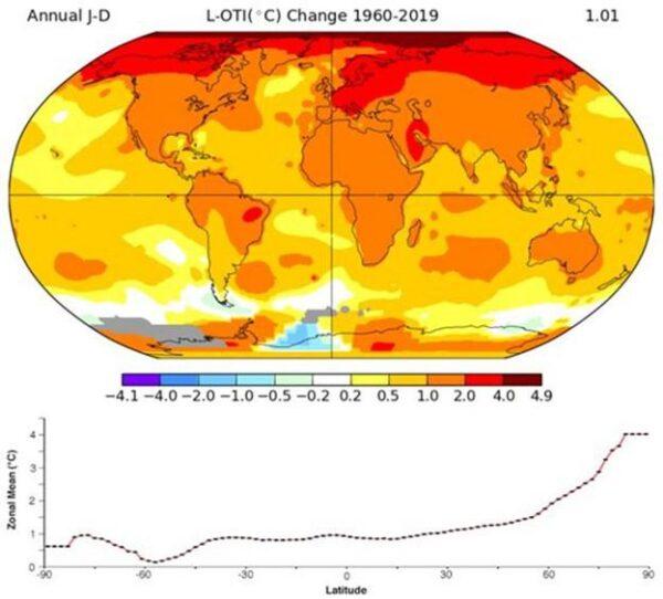 Alarm! Zuidpool koelt af! IJs groeit aan! Koeler op Antarctica de veronderstelling dat door de mens veroorzaakte opwarming niet dominant is
