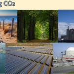 Is er een alternatief voor CCS om CO2-uitstoot te verminderen of te voorkomen?