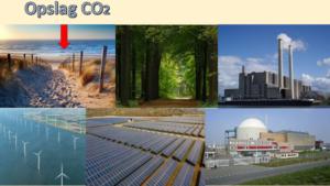 Is er een alternatief voor CCS om CO2-uitstoot te verminderen of te voorkomen? Uitstoot CO2 door een gascentrale.
