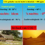 Opvattingen van Nederlanders over klimaatverandering en energietransitie