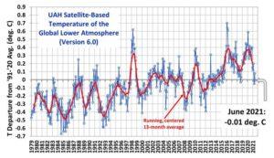 Enorme regionale klimaatverschillen temperatuur aarde hittegolf De hitte in de VS en in Canada wordt veroorzaakt door hogedrukgebied.