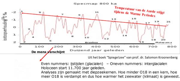 Klimaatpaus Timmermans Fit for 55 is te behappen Onbegrijpelijk dat verstoken  houtpellets door EC als duurzaam wordt beoordeeld.