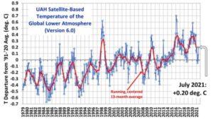 VN klimaatpanel presenteert onwaarschijnlijk extreme voorspellingen van toekomstige opwarming Klimaatcoryfeeën krabbelen terug
