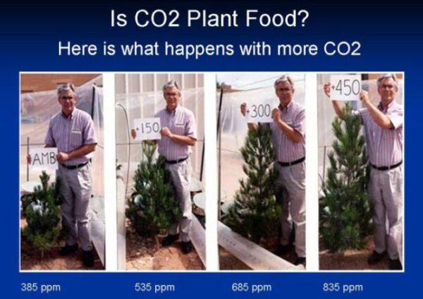 William Happer Er is geen klimaatcrisis beleidsmaatregelen die de CO2-uitstoot vertragen gebaseerd op gebrekkige computermodellen