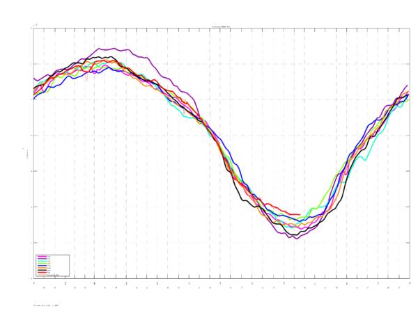 Klimaatkoekenbakkers en wetenschappelijke twijfel Toenemende weersextremen? Daar is geen sprake van, zoals ook het IPCC erkent.